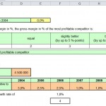 Excel spreadsheet used as a template for strategic planning