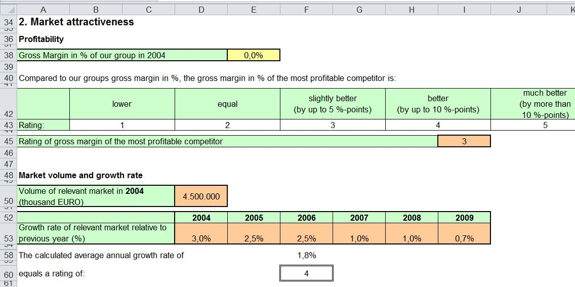 Excel spreadsheets are often used as a template for strategic planning