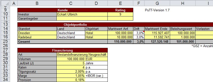Example of an input section of a financial model; financial modelling for strategic planning best practices